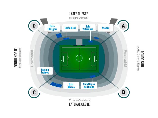 Entradas Real Madrid - Athletic Club | 13/02/2016 | Web ...