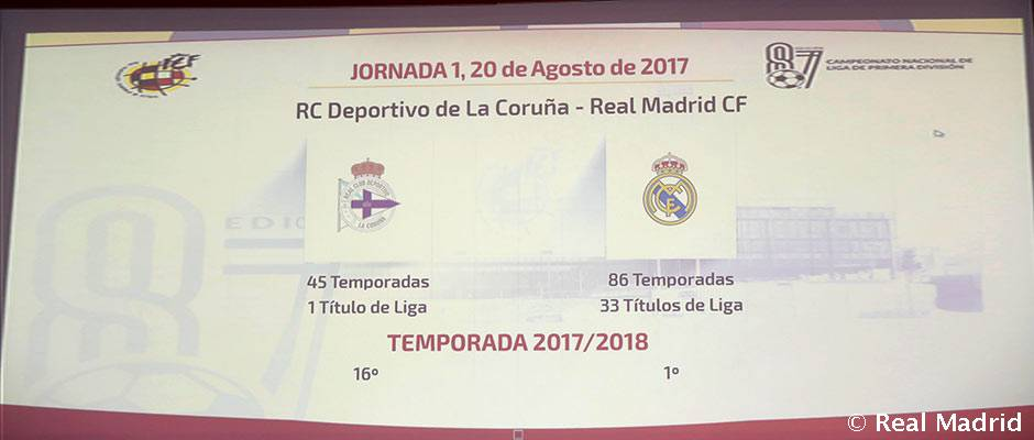 Calendario Real Madrid Liga.Asi Queda El Calendario Del Real Madrid Para La Liga 2017 18